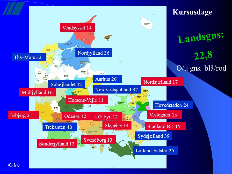 Landsgns: 22,8 Kursusdage O/u gns. blå/rød Vendsyssel 14