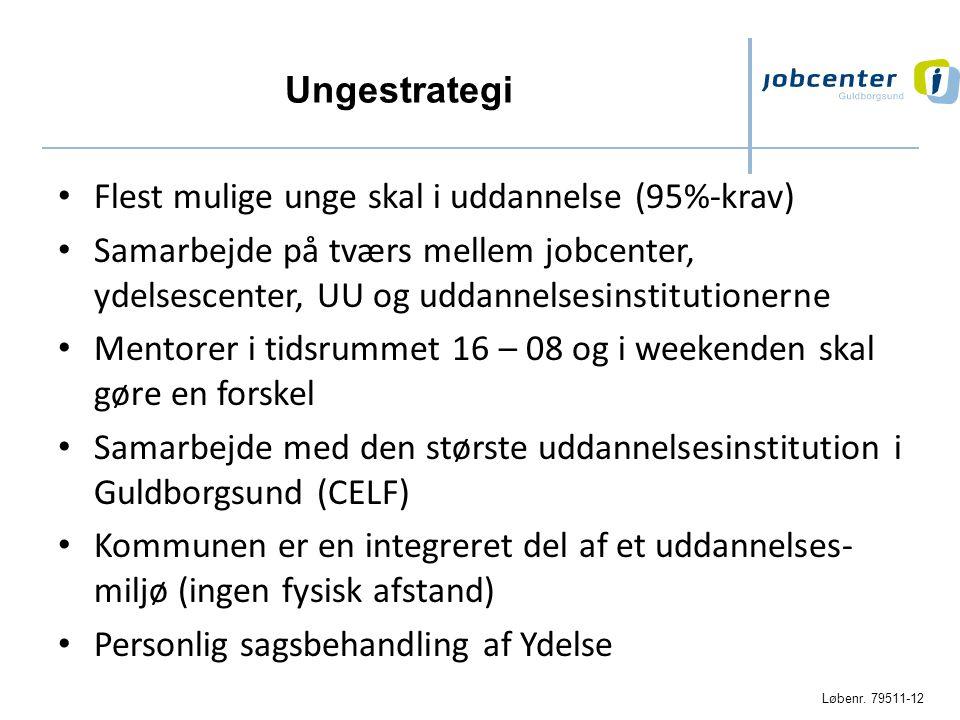 Ungestrategi Flest mulige unge skal i uddannelse (95%-krav) Samarbejde på tværs mellem jobcenter, ydelsescenter, UU og uddannelsesinstitutionerne.
