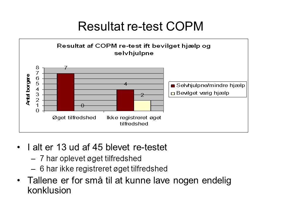 Resultat re-test COPM I alt er 13 ud af 45 blevet re-testet