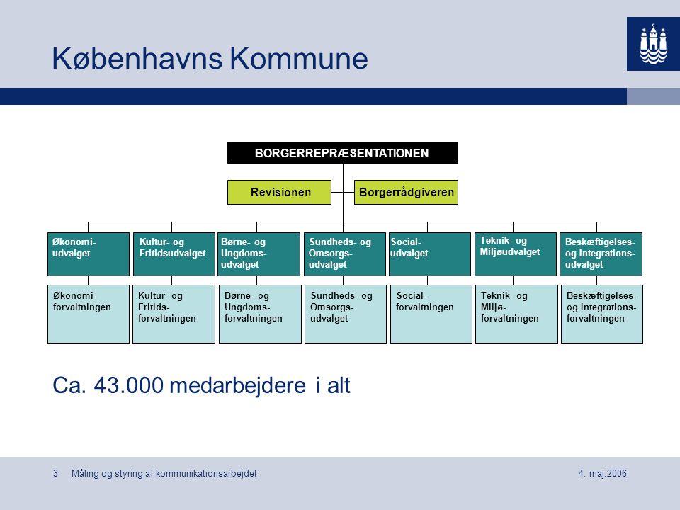 Københavns Kommune Ca. 43.000 medarbejdere i alt