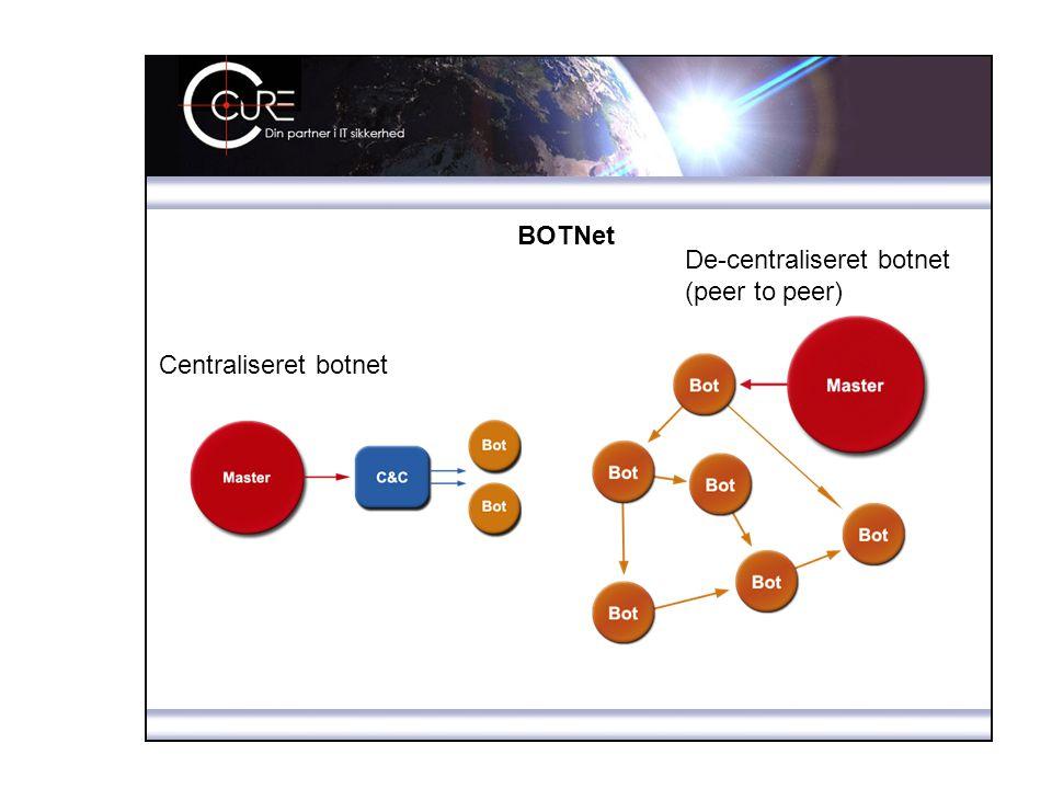 Centraliseret botnet BOTNet De-centraliseret botnet (peer to peer)