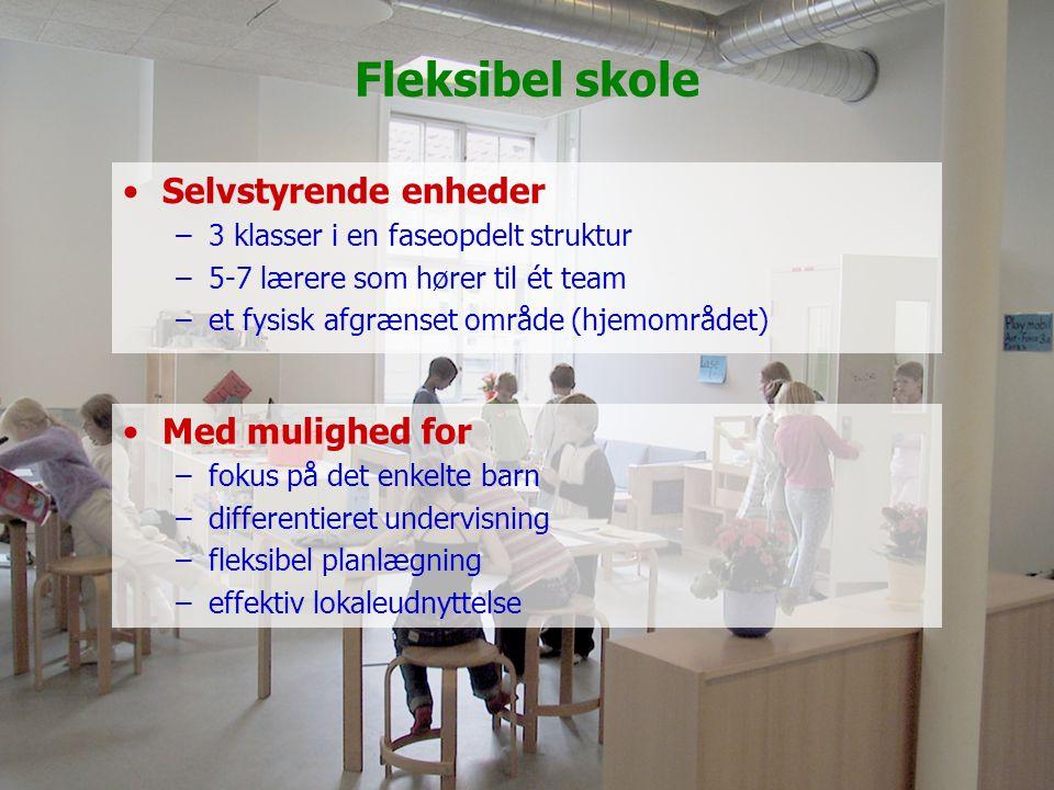 Fleksibel skole Selvstyrende enheder Med mulighed for