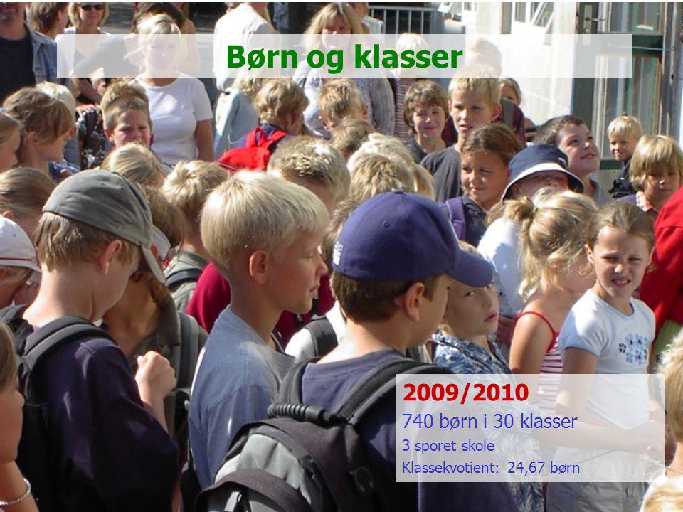 Børn og klasser 2009/2010 740 børn i 30 klasser 3 sporet skole