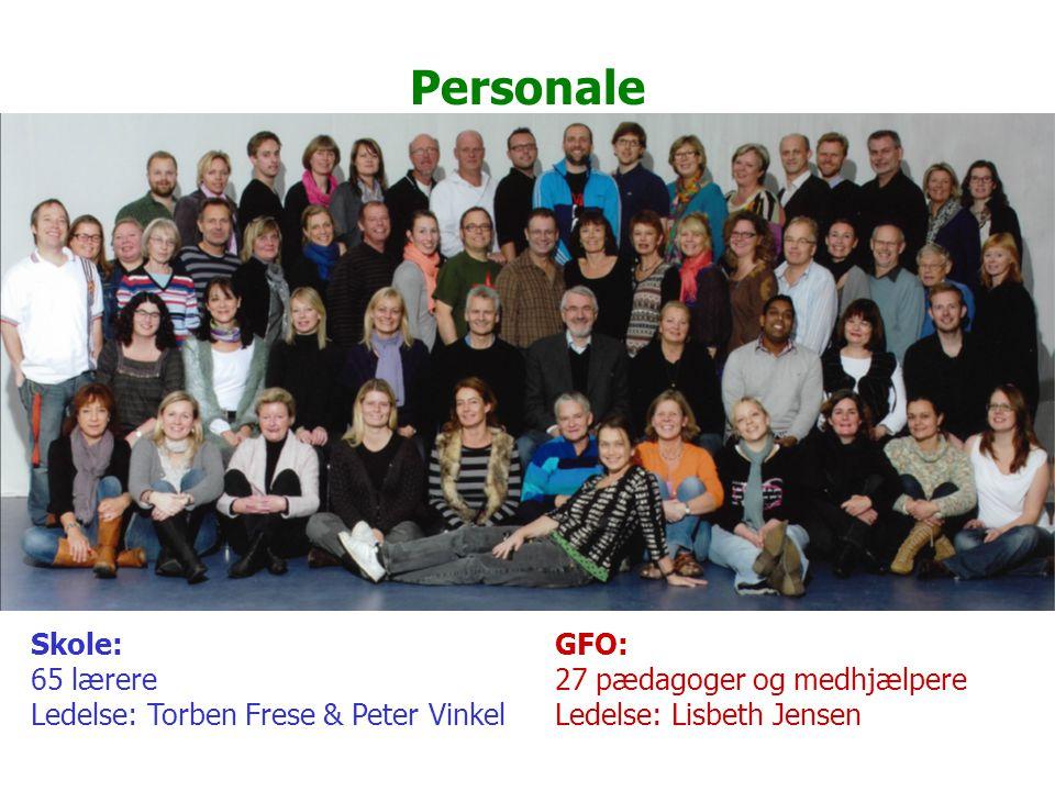 Personale Skole: 65 lærere Ledelse: Torben Frese & Peter Vinkel