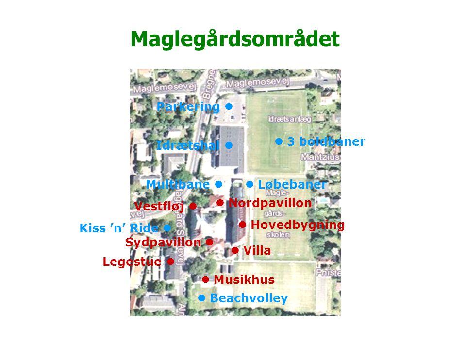 Maglegårdsområdet Idrætshal  Parkering  Kiss 'n' Ride 