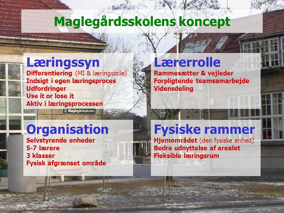 Maglegårdsskolens koncept