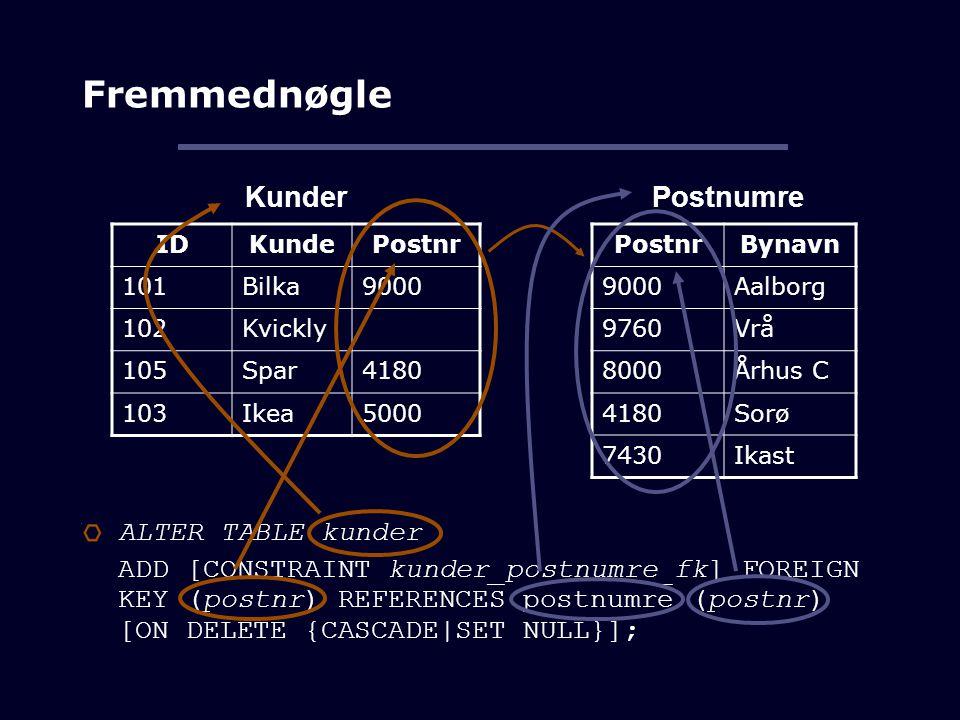 Relationsdatabaser og sql ppt download - Alter table add foreign key ...