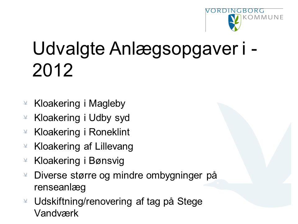 Udvalgte Anlægsopgaver i - 2012