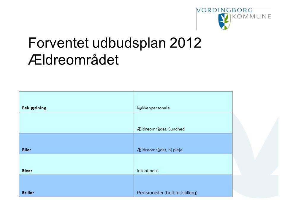 Forventet udbudsplan 2012 Ældreområdet
