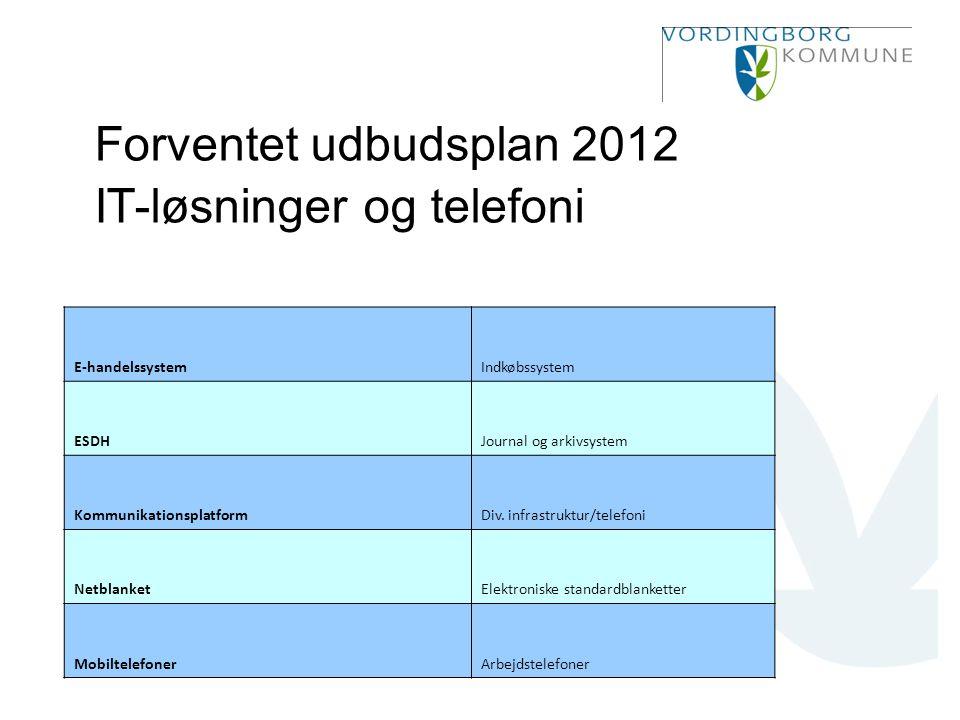 Forventet udbudsplan 2012 IT-løsninger og telefoni