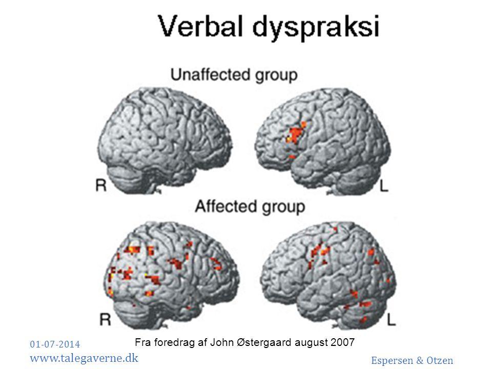 Fra foredrag af John Østergaard august 2007