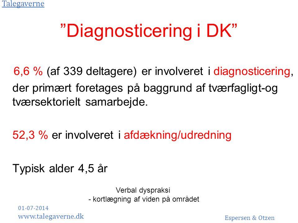 Diagnosticering i DK
