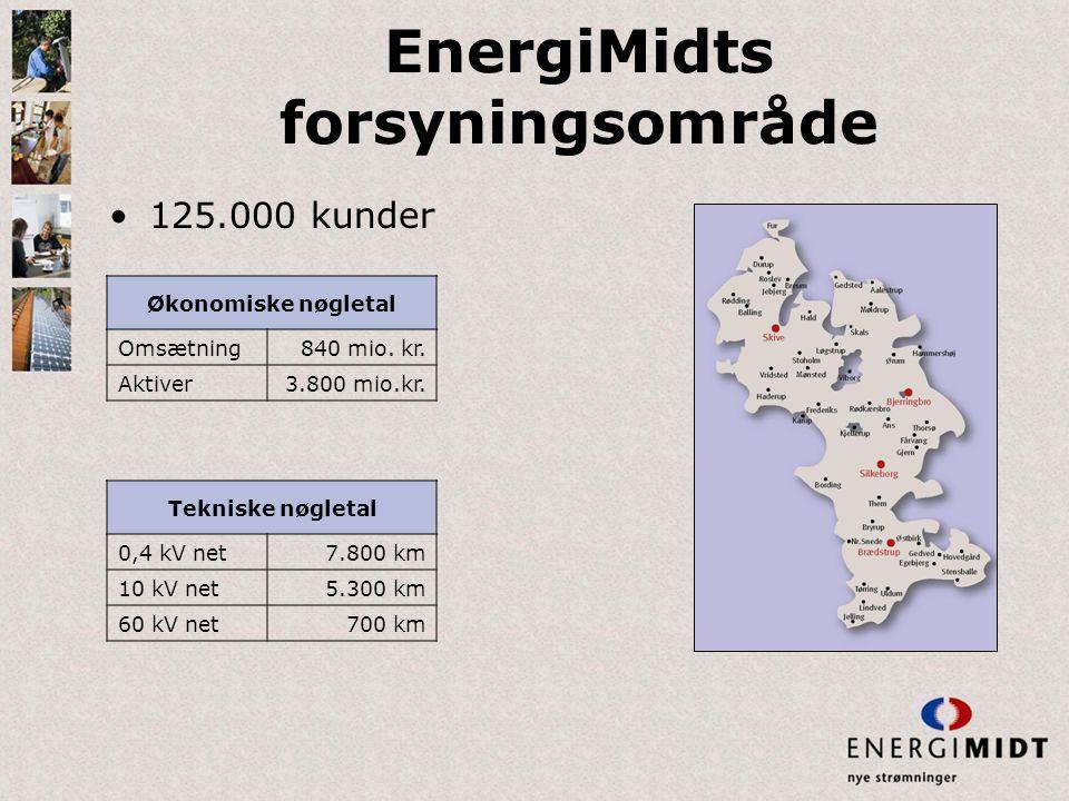 EnergiMidts forsyningsområde