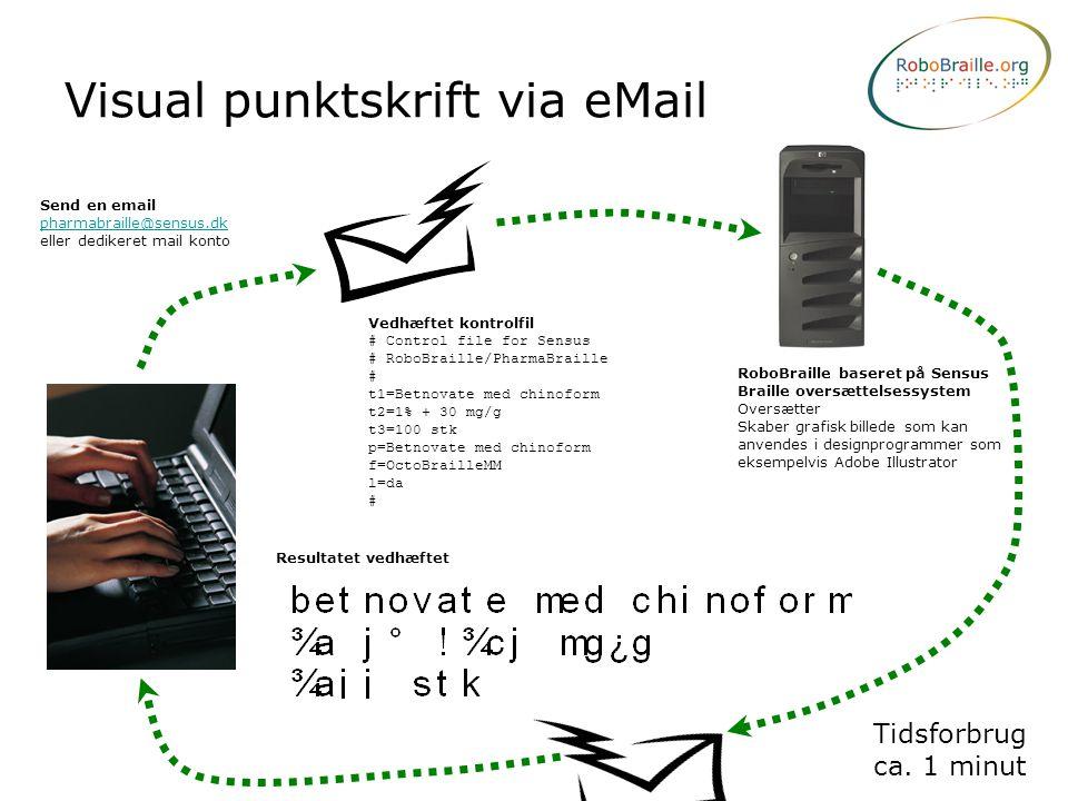 Visual punktskrift via eMail