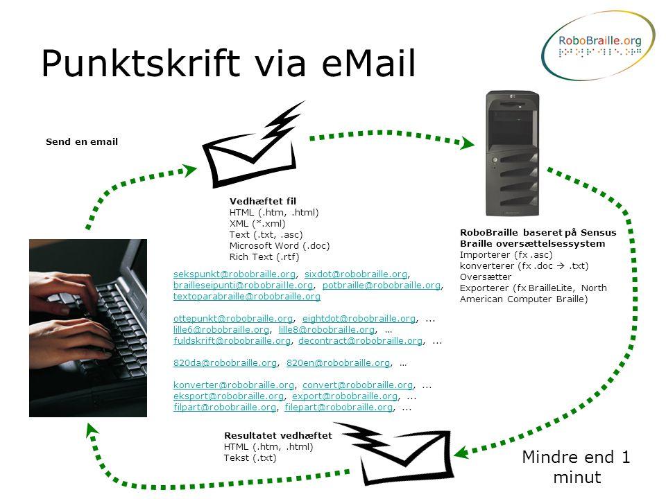 Punktskrift via eMail Mindre end 1 minut Send en email Vedhæftet fil