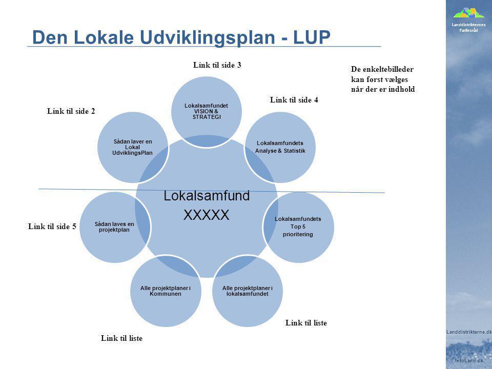 Den Lokale Udviklingsplan - LUP