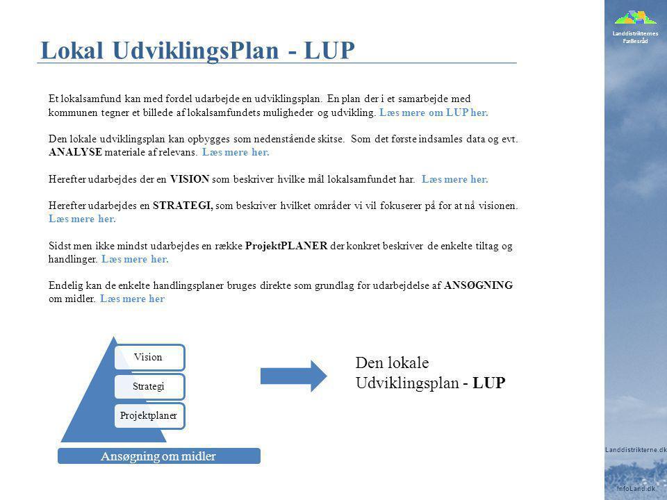 Lokal UdviklingsPlan - LUP