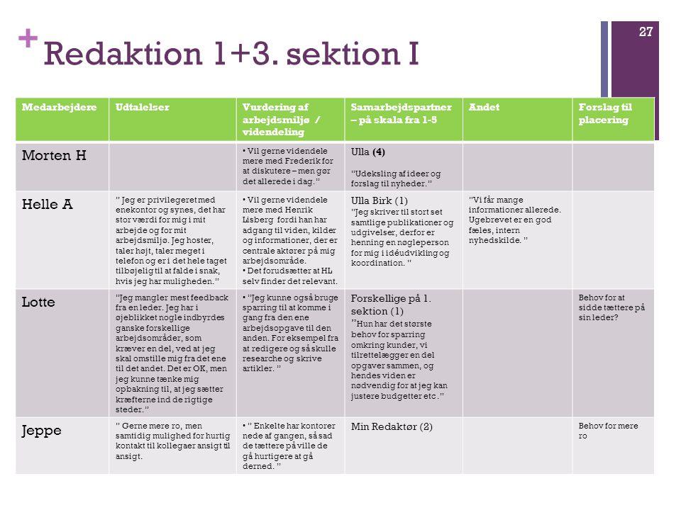 Redaktion 1+3. sektion I Morten H Helle A Lotte Jeppe Medarbejdere