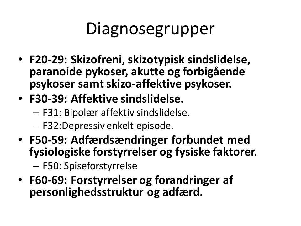 Diagnosegrupper F20-29: Skizofreni, skizotypisk sindslidelse, paranoide pykoser, akutte og forbigående psykoser samt skizo-affektive psykoser.