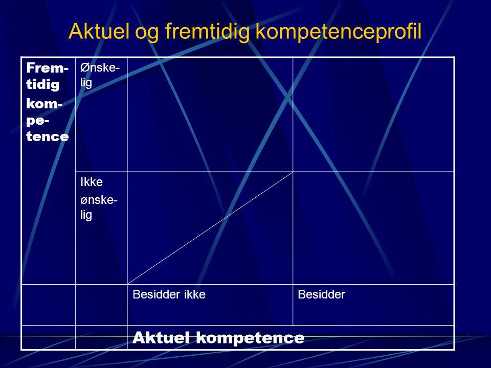Aktuel og fremtidig kompetenceprofil