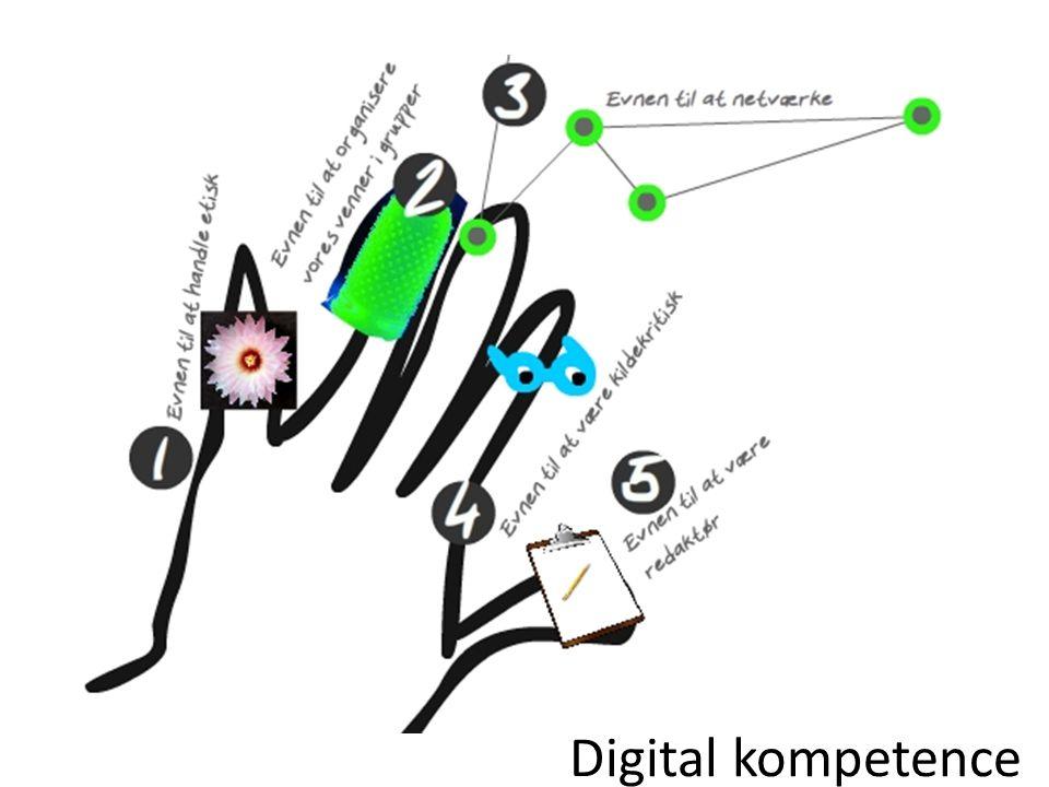 Digital kompetence
