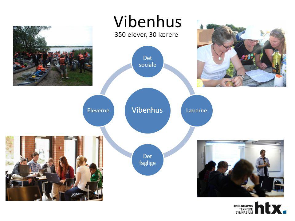 Vibenhus Vibenhus 350 elever, 30 lærere Det sociale Lærerne