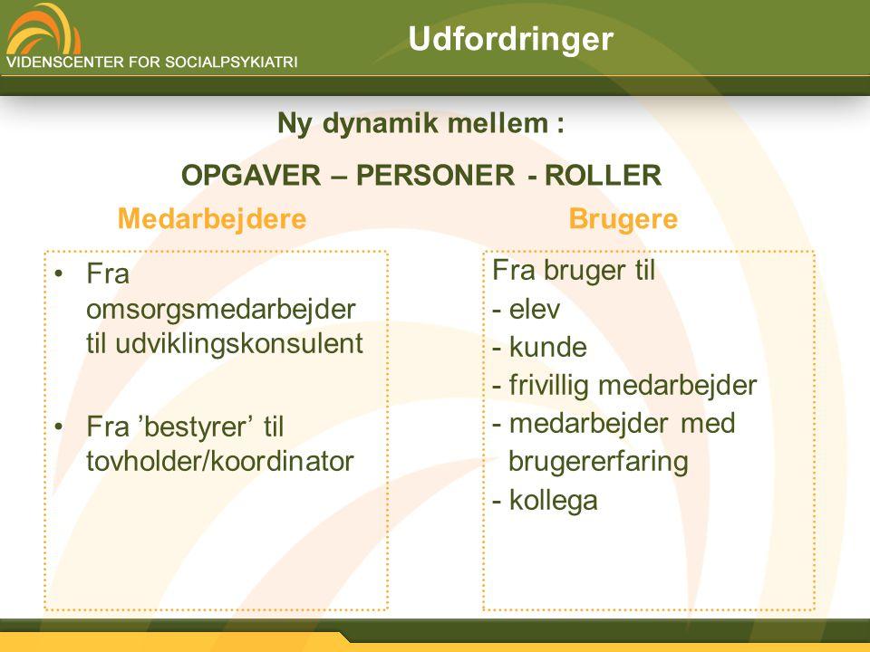 OPGAVER – PERSONER - ROLLER