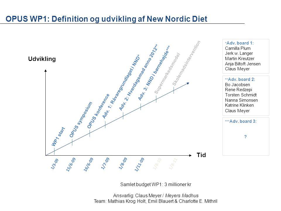 OPUS WP1: Definition og udvikling af New Nordic Diet