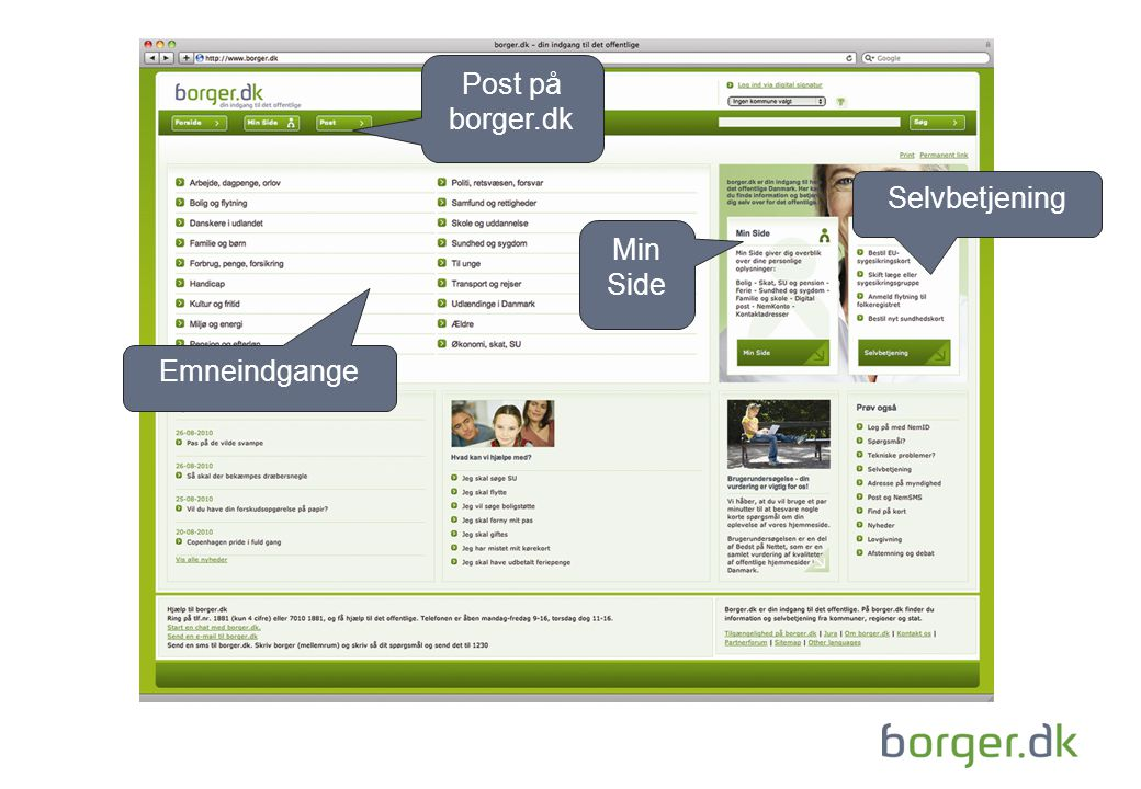 Nyt om borger.dk september ppt video online download