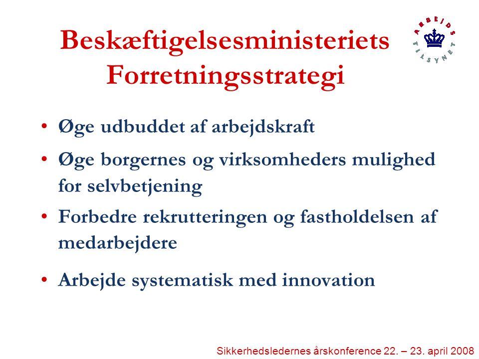 Beskæftigelsesministeriets Forretningsstrategi