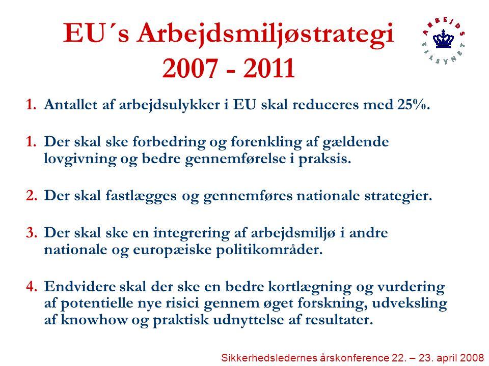 EU´s Arbejdsmiljøstrategi 2007 - 2011