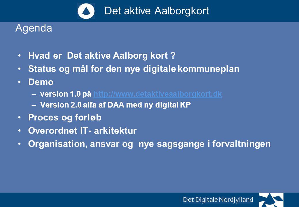 Agenda Hvad er Det aktive Aalborg kort