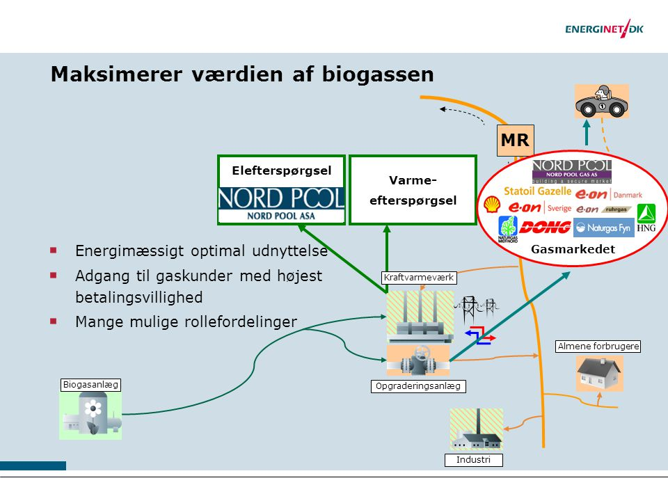 Maksimerer værdien af biogassen