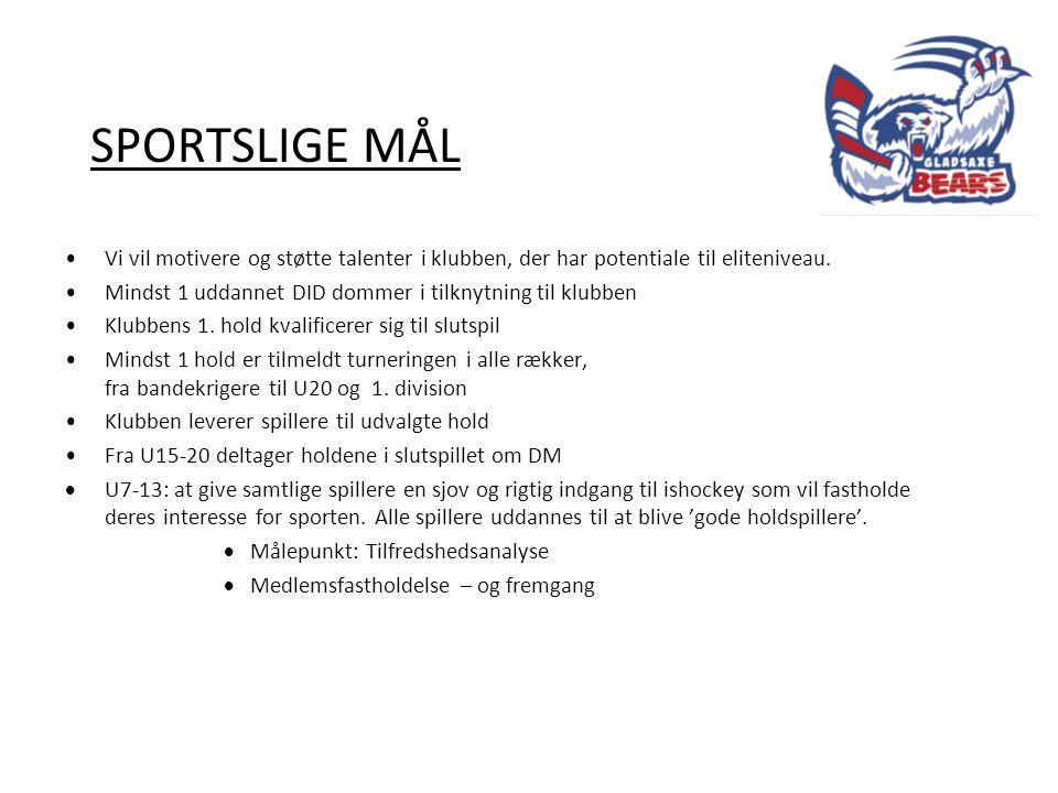 SPORTSLIGE MÅL Vi vil motivere og støtte talenter i klubben, der har potentiale til eliteniveau.