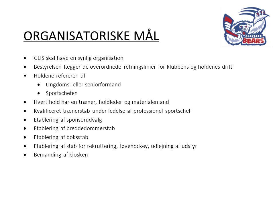 ORGANISATORISKE MÅL GLIS skal have en synlig organisation