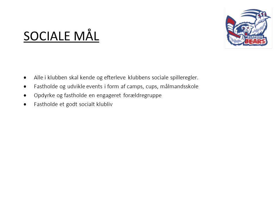 SOCIALE MÅL Alle i klubben skal kende og efterleve klubbens sociale spilleregler. Fastholde og udvikle events i form af camps, cups, målmandsskole.