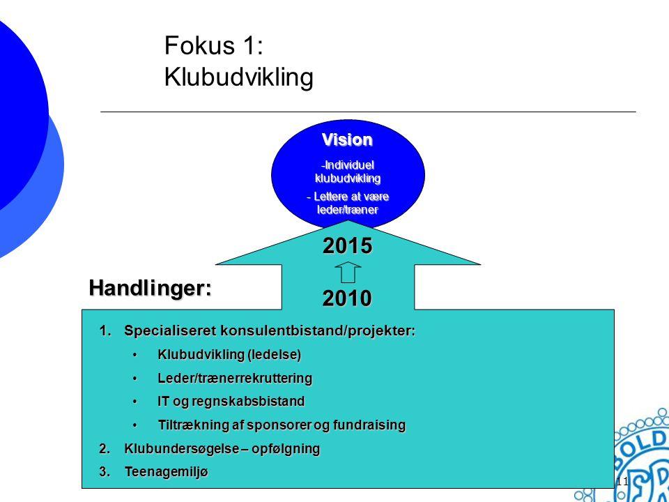 Fokus 1: Klubudvikling 2015 Handlinger: 2010 Vision