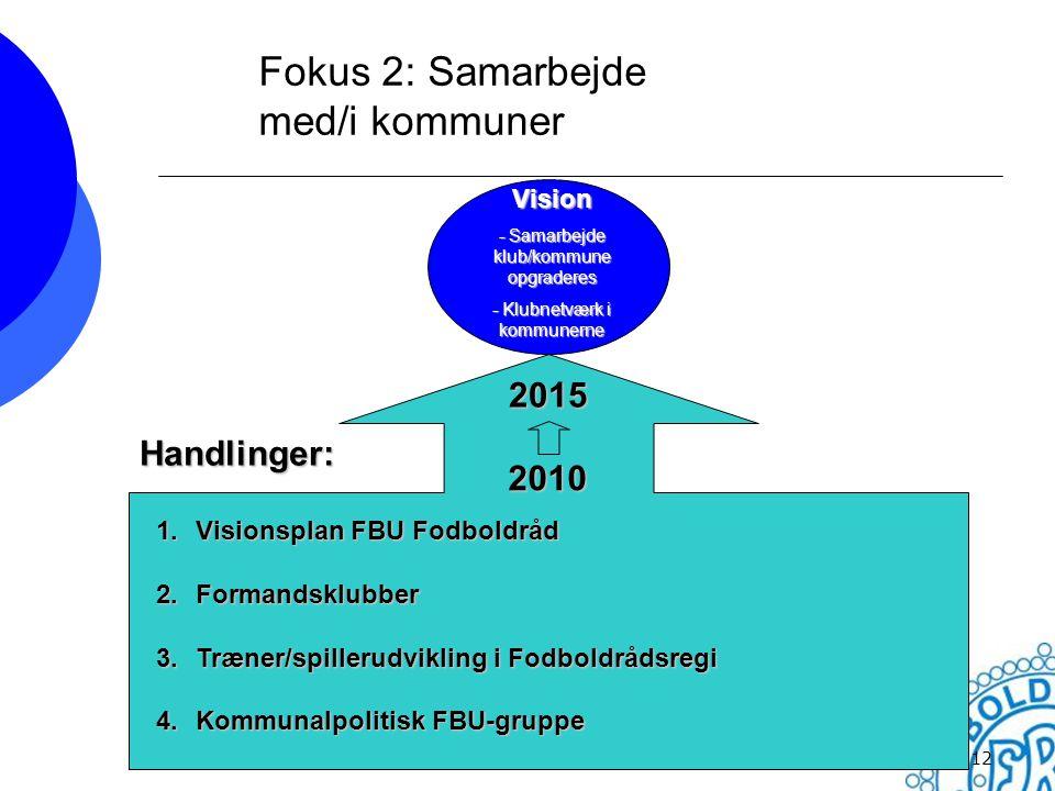 Fokus 2: Samarbejde med/i kommuner