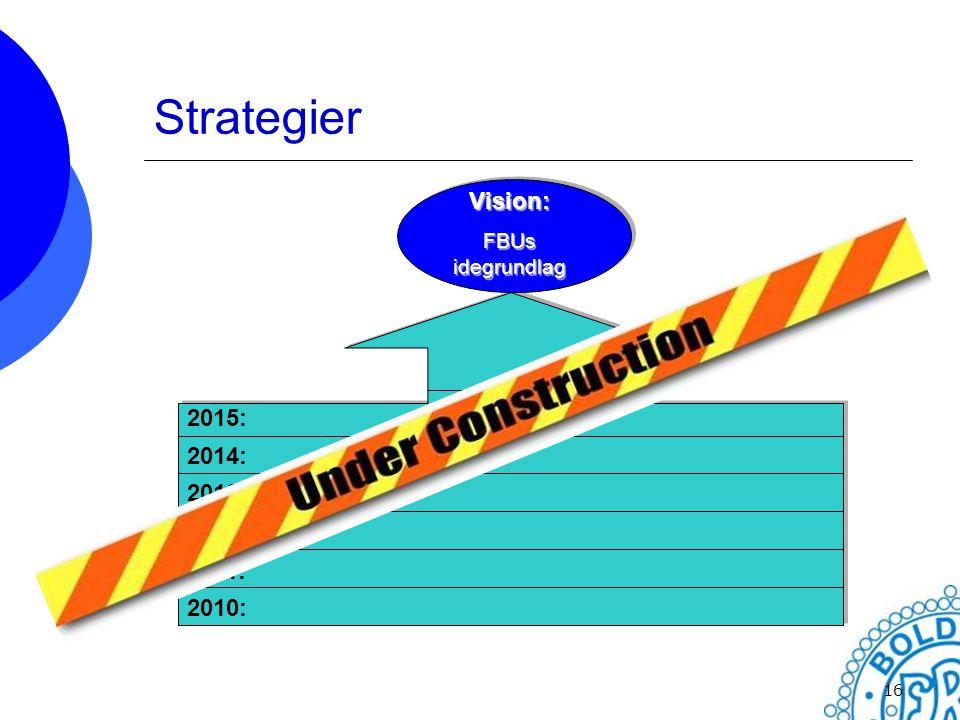 Strategier Vision: 2015: 2014: 2013: 2012: 2011: 2010: