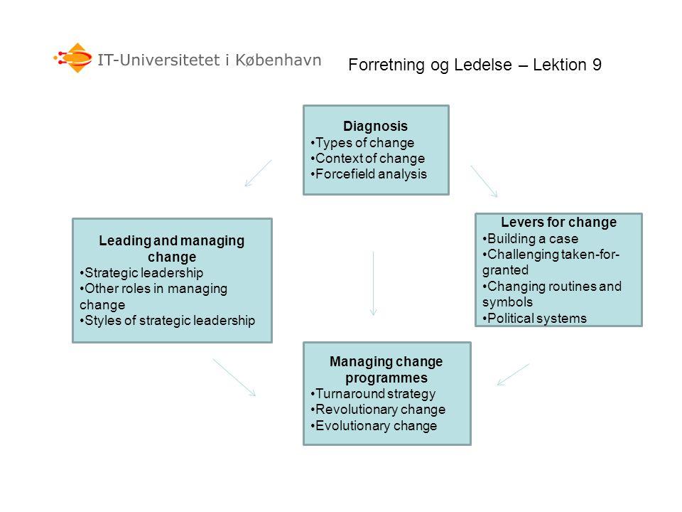 Leading and managing change Managing change programmes