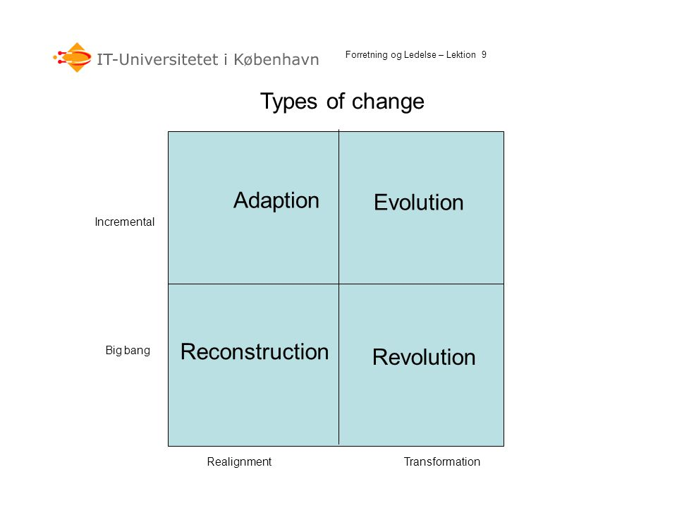 Types of change Adaption Evolution Reconstruction Revolution Big bang
