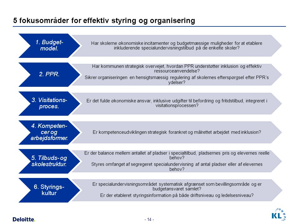 5 fokusområder for effektiv styring og organisering