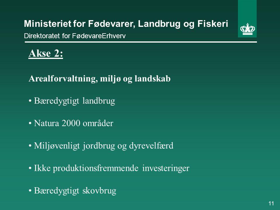 Akse 2: Arealforvaltning, miljø og landskab Bæredygtigt landbrug