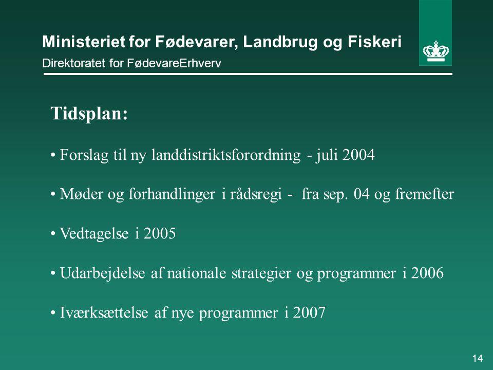 Tidsplan: Forslag til ny landdistriktsforordning - juli 2004