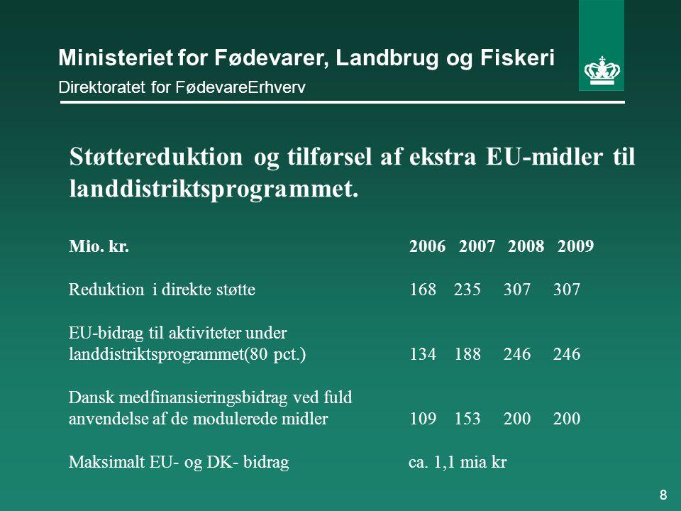 Støttereduktion og tilførsel af ekstra EU-midler til