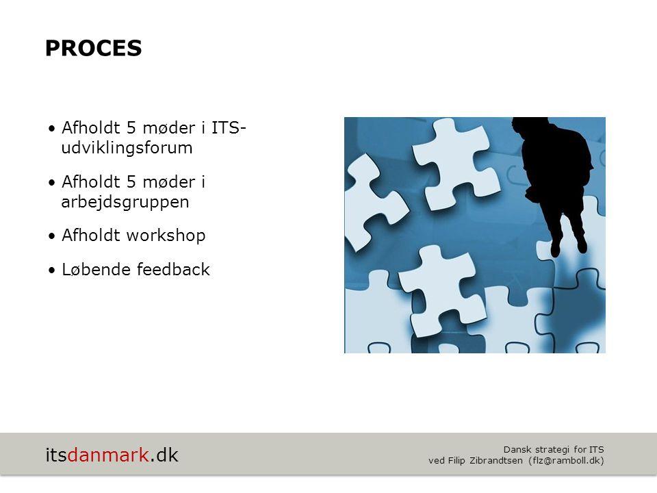 proces Afholdt 5 møder i ITS- udviklingsforum