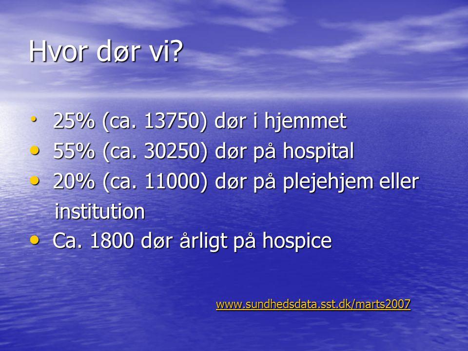 Hvor dør vi 25% (ca. 13750) dør i hjemmet