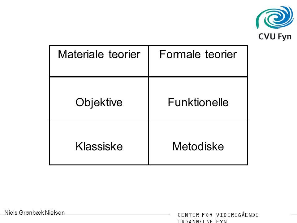 Materiale teorier Formale teorier Objektive Funktionelle Klassiske