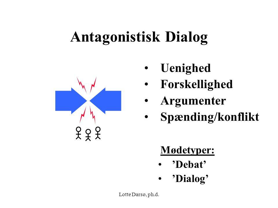 Antagonistisk Dialog Uenighed Forskellighed Argumenter