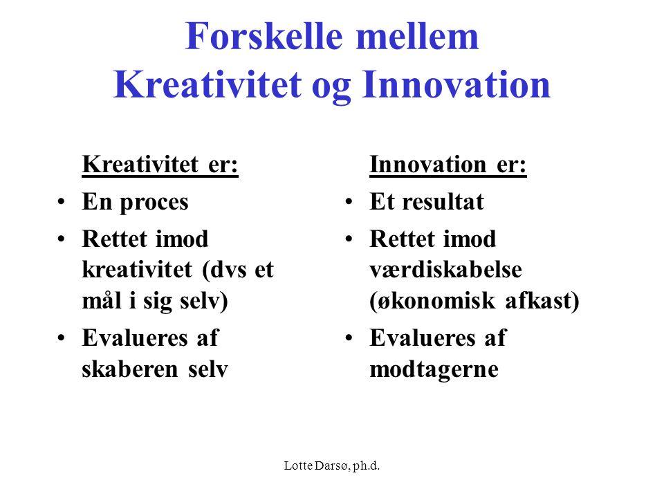 Forskelle mellem Kreativitet og Innovation